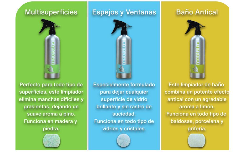 Neletab, gama productos